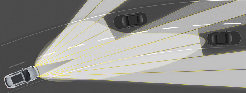 2018 Porsche Cayenne LED matrix headlights explained